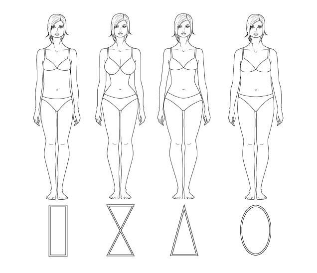 female bodyshapes